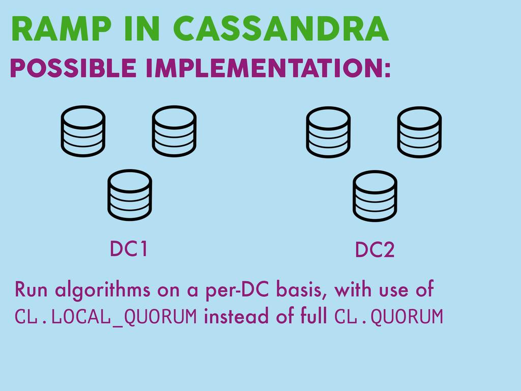 RAMP IN CASSANDRA POSSIBLE IMPLEMENTATION: DC1 ...