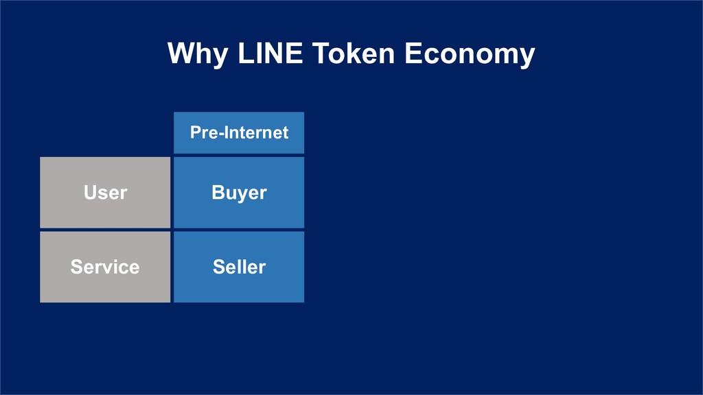 Pre-Internet Buyer Seller User Service Why LINE...