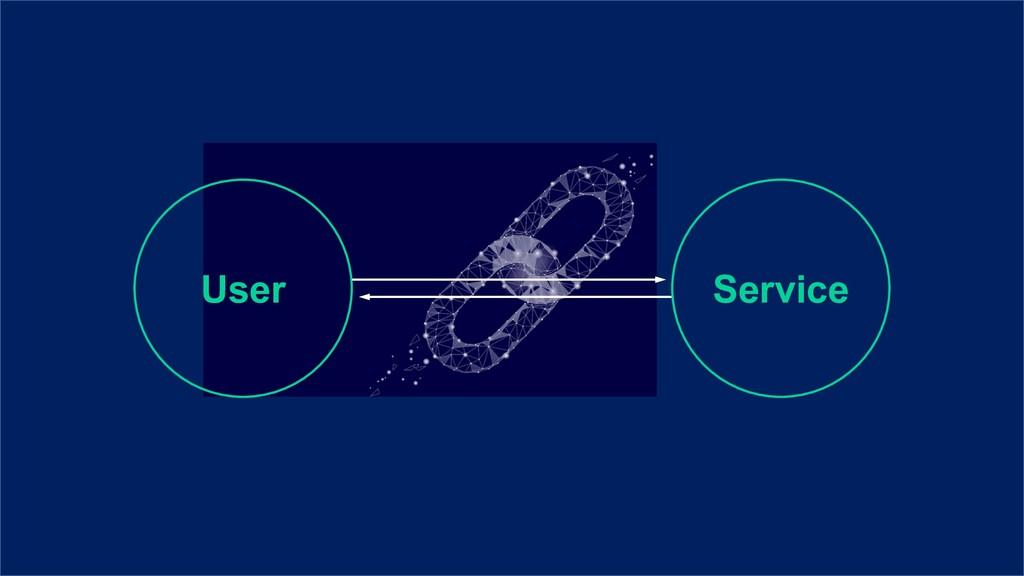 User Service