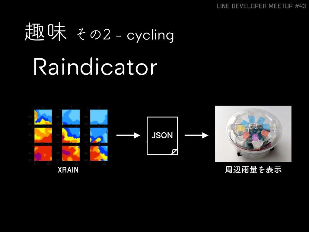 झຯͦͷcycling LINE Developer Meetup #43 Rain...