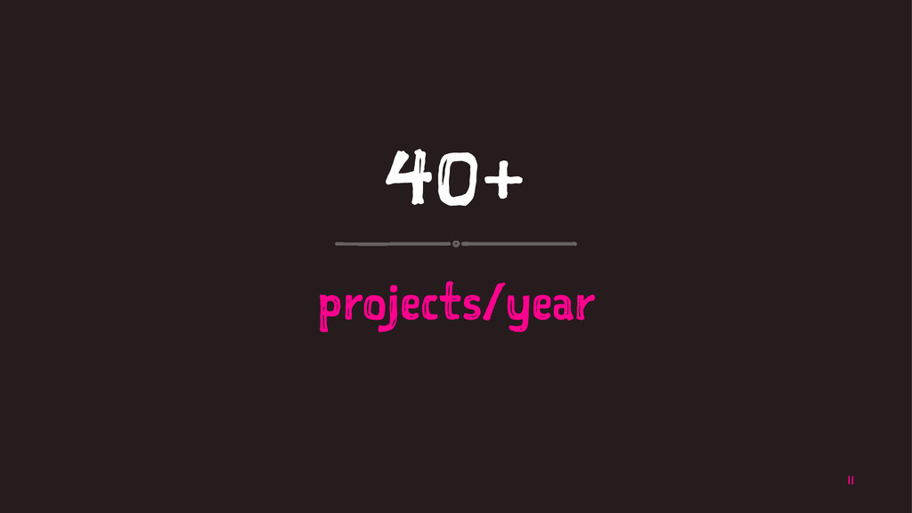 40+ projects/year 11