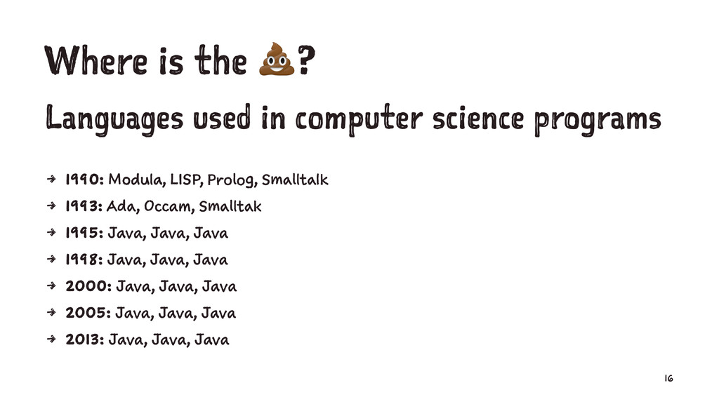 Where is the !? Languages used in computer scie...
