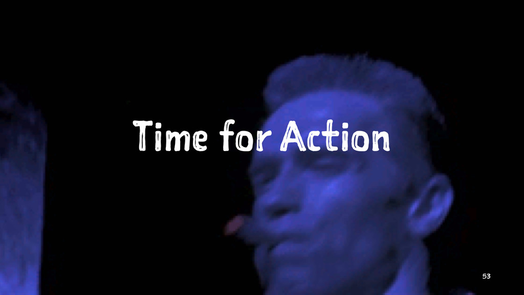 Time for Action 53
