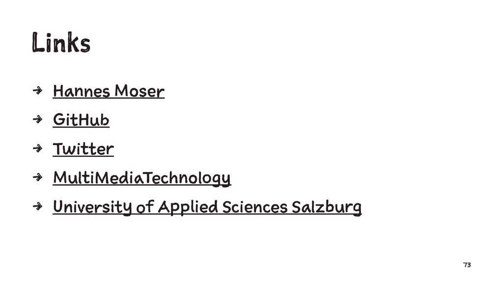 Links 4 Hannes Moser 4 GitHub 4 Twitter 4 Multi...
