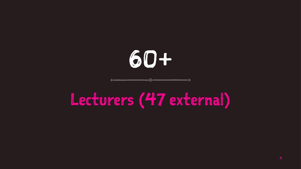 60+ Lecturers (47 external) 9