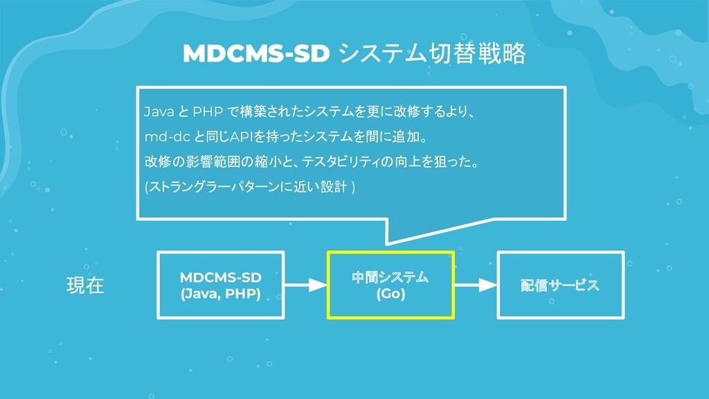 MDCMS-SD システム切替戦略 MDCMS-SD (Java, PHP) 中間システム (...