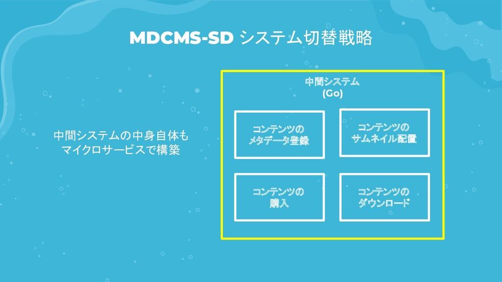 MDCMS-SD システム切替戦略 中間システム (Go) 中間システムの中身自体も マイクロ...
