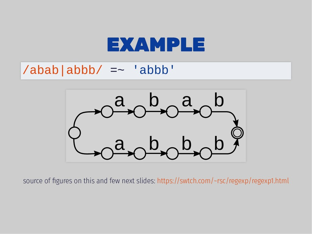 EXAMPLE EXAMPLE a b a a b b b b source of figure...