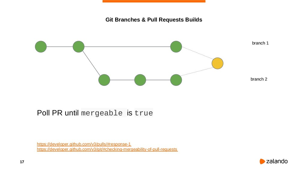 17 Git Branches & Pull Requests Builds branch 1...