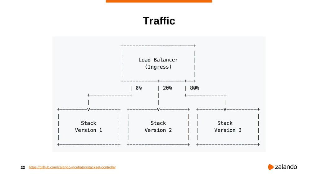 22 Traffic https://github.com/zalando-incubator...