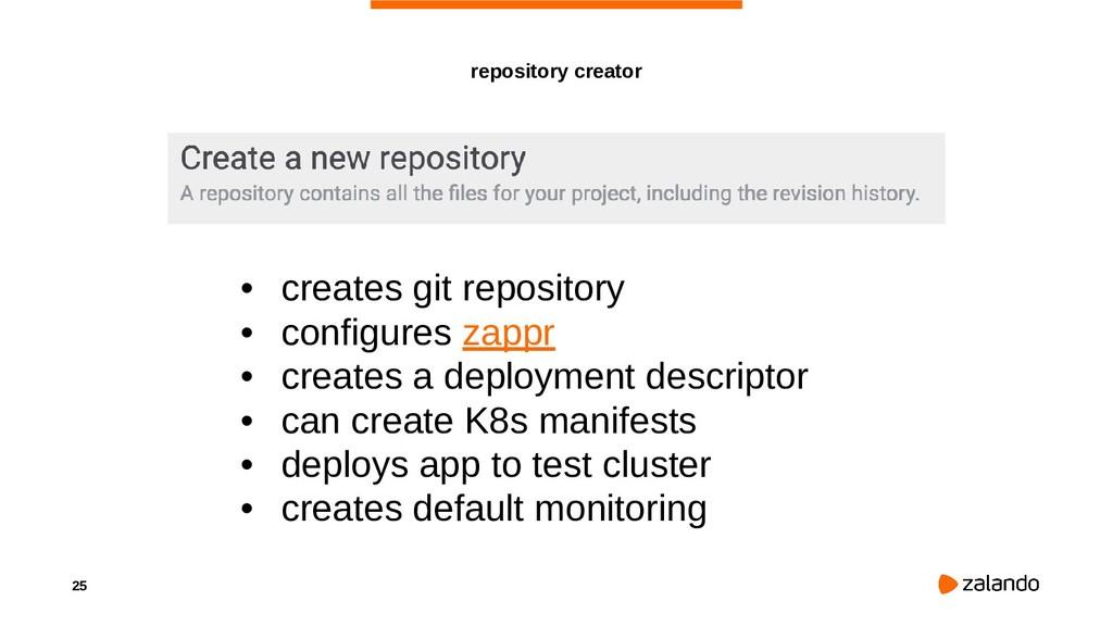 25 • creates git repository • configures zappr ...