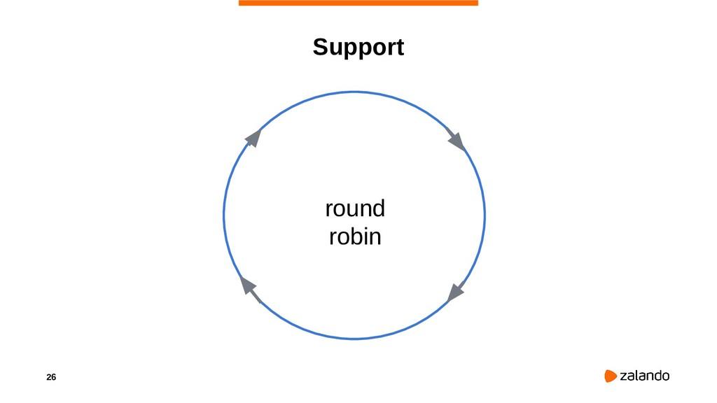 26 Support round robin