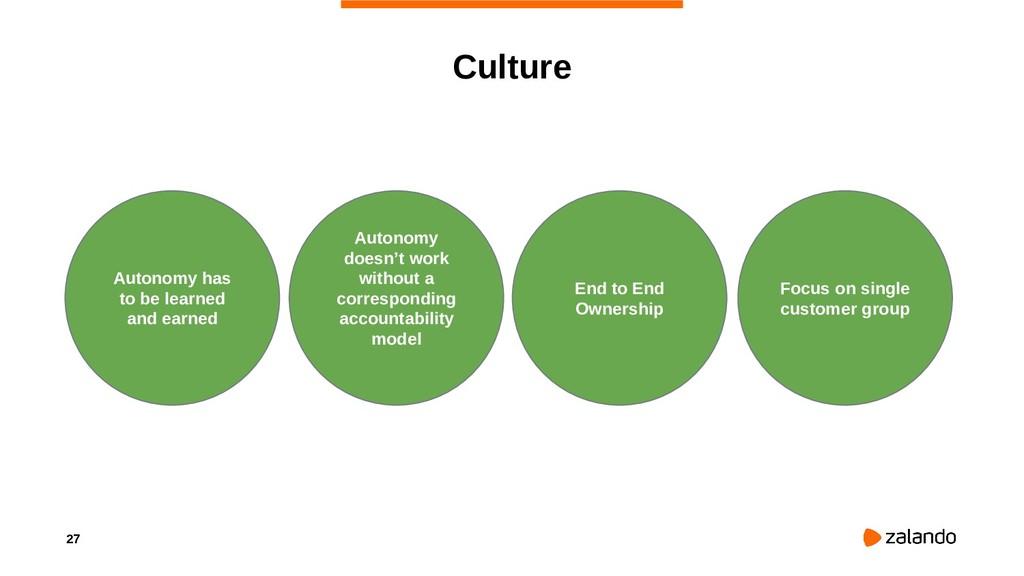 27 Culture Focus on single customer group Auton...
