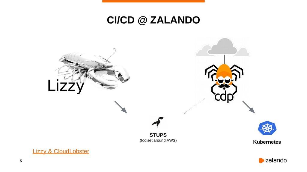 5 CI/CD @ ZALANDO STUPS (toolset around AWS) Ku...