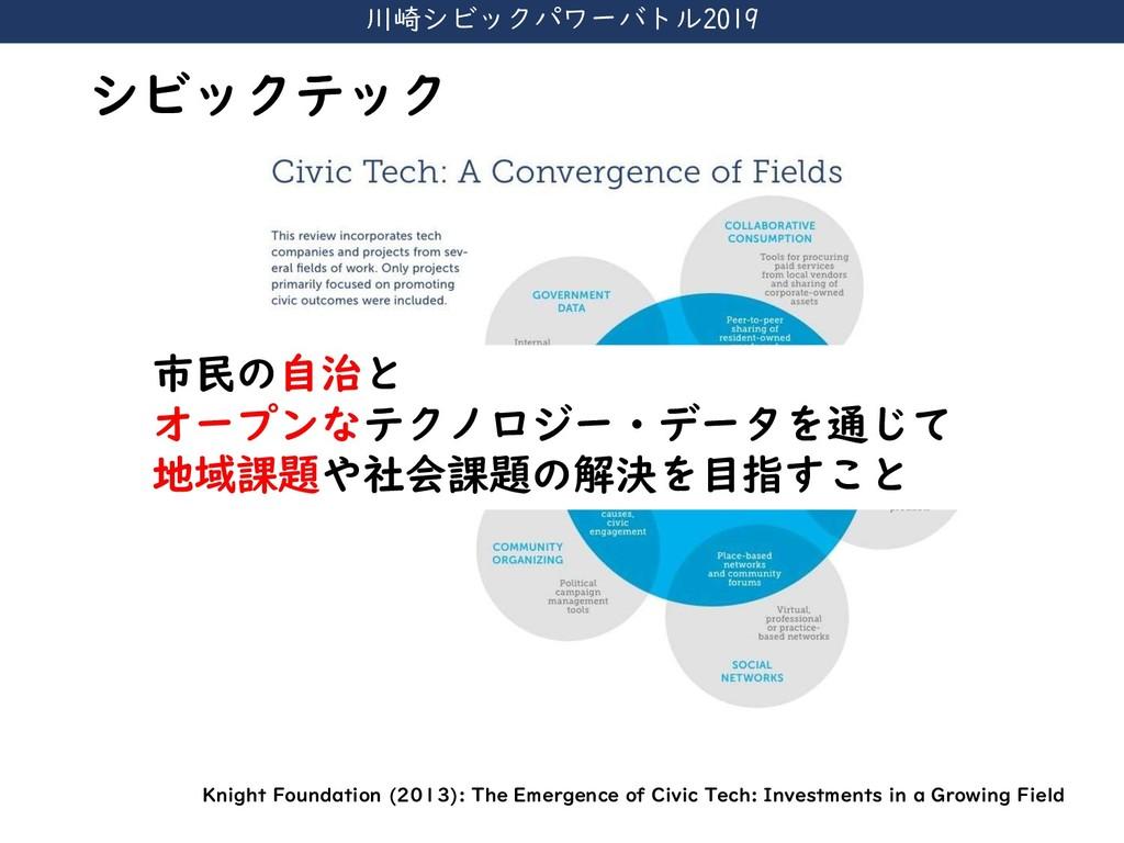 川崎シビックパワーバトル2019 市民の自治と オープンなテクノロジー・データを通じて 地域課...