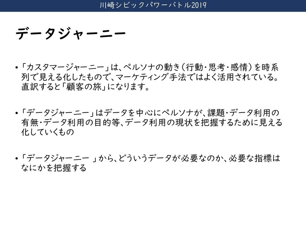 川崎シビックパワーバトル2019 データジャーニー • 「カスタマージャーニー」は、ペルソナの...