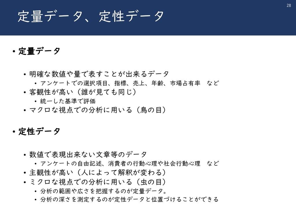 川崎シビックパワーバトル2019 定量データ、定性データ • 定量データ • 明確な数値や量で...