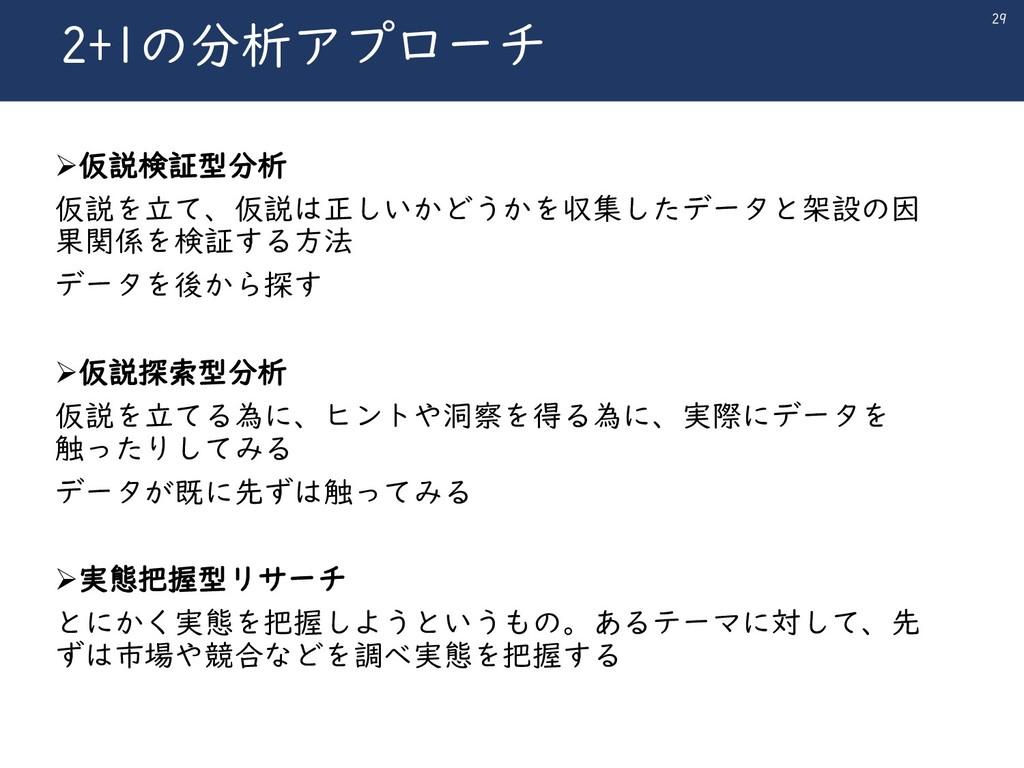 川崎シビックパワーバトル2019 2+1の分析アプローチ ➢仮説検証型分析 仮説を立て、仮説は...