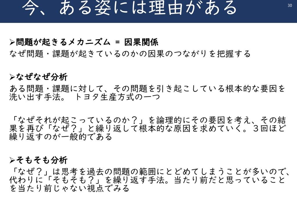 川崎シビックパワーバトル2019 今、ある姿には理由がある ➢問題が起きるメカニズム = 因果...