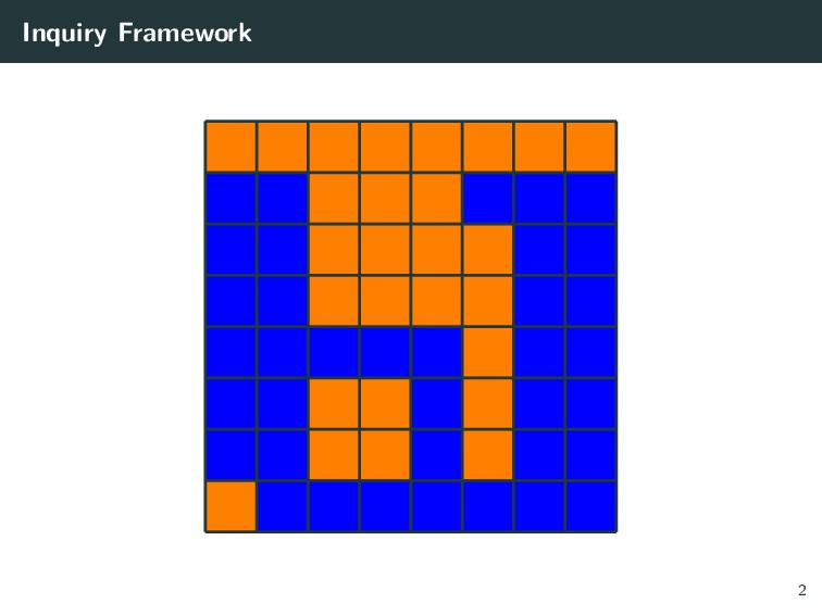 Inquiry Framework 2