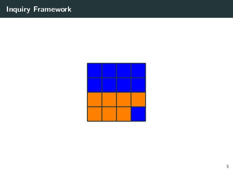 Inquiry Framework 3
