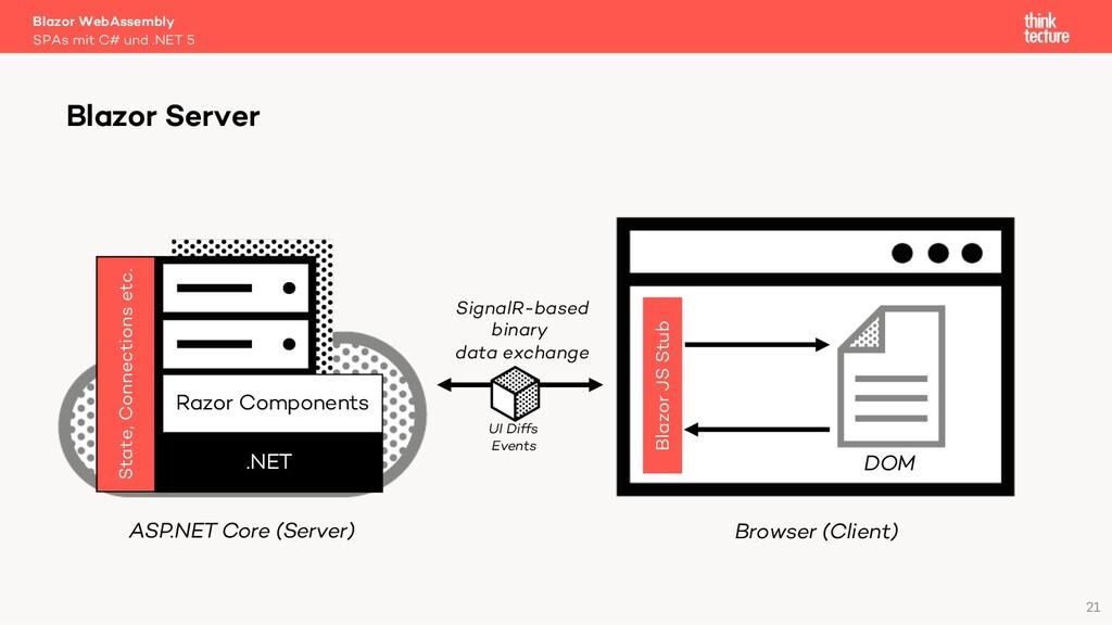 21 Blazor WebAssembly SPAs mit C# und .NET 5 Bl...