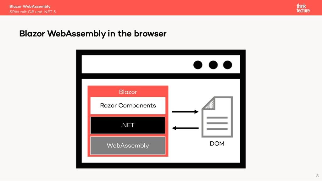 8 Blazor WebAssembly SPAs mit C# und .NET 5 Bla...