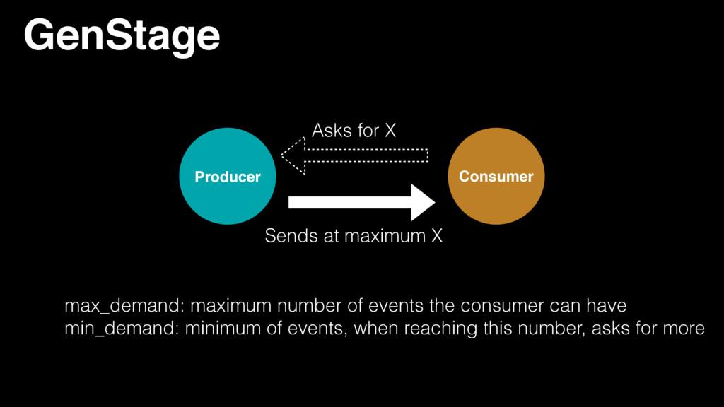 GenStage Producer Consumer max_demand: maximum ...