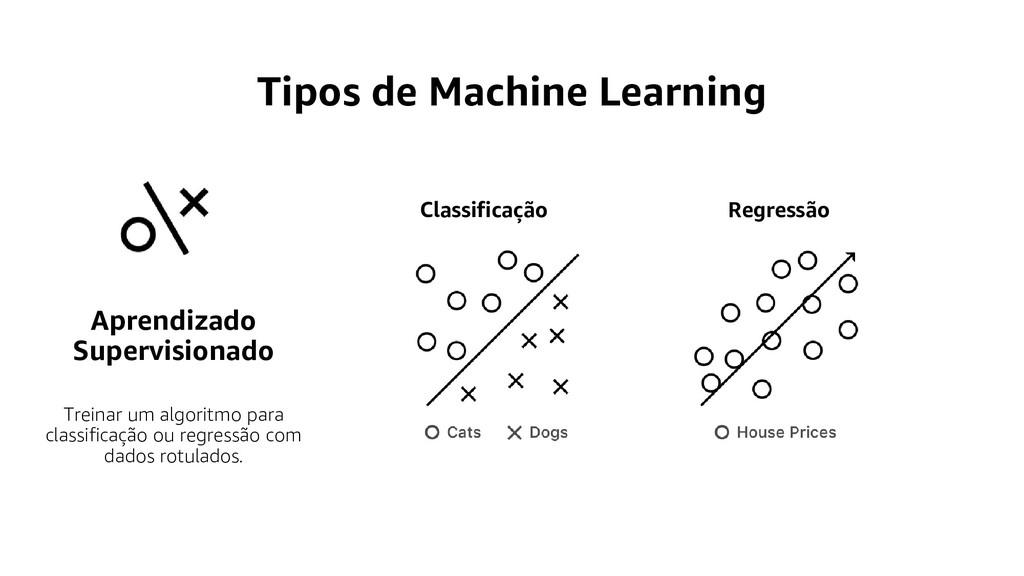 Tipos de Machine Learning Aprendizado Supervisi...