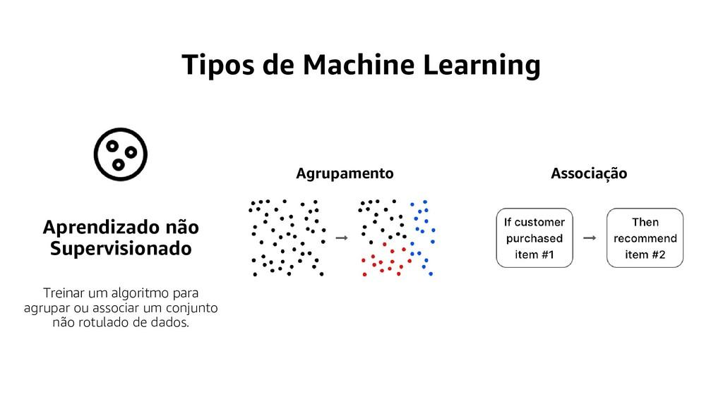 Tipos de Machine Learning Aprendizado não Super...