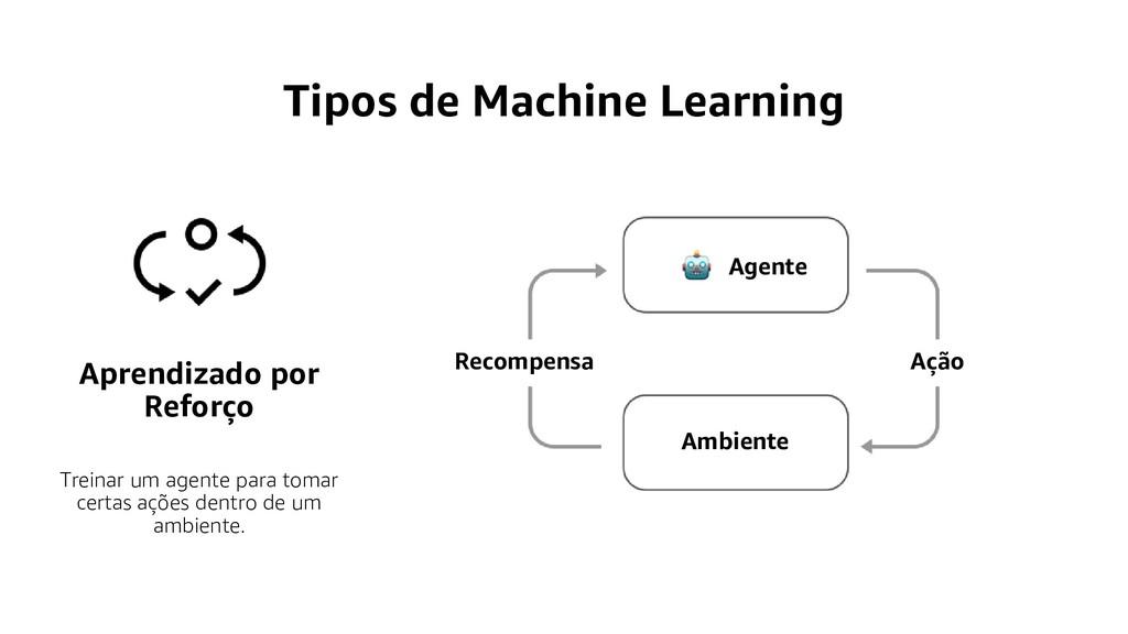 Tipos de Machine Learning Aprendizado por Refor...