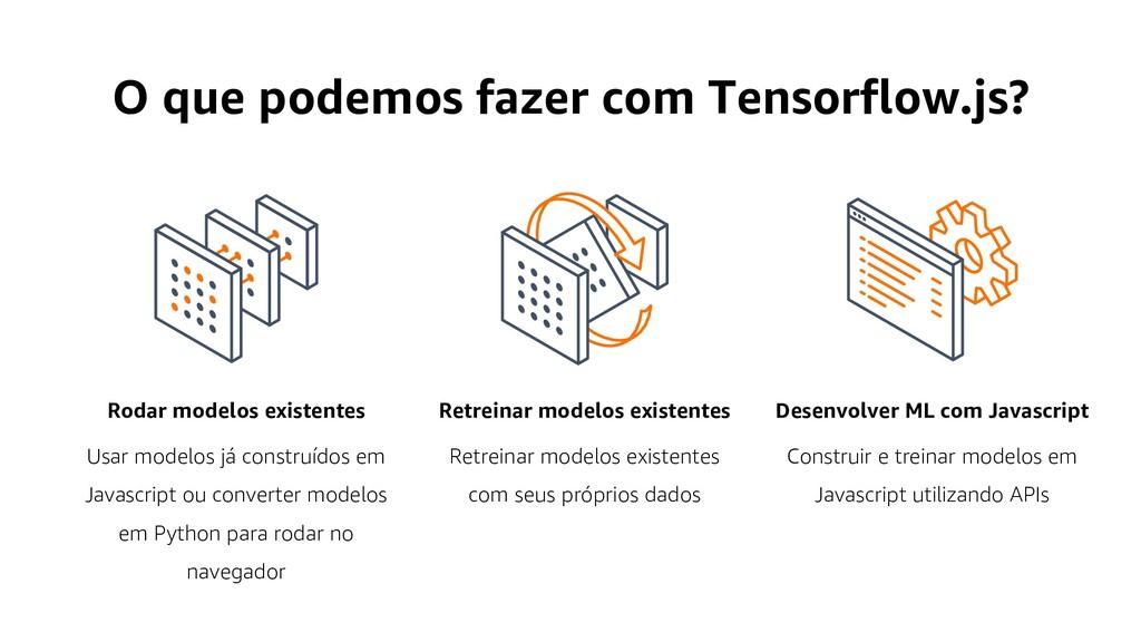 O que podemos fazer com Tensorflow.js? Rodar mo...