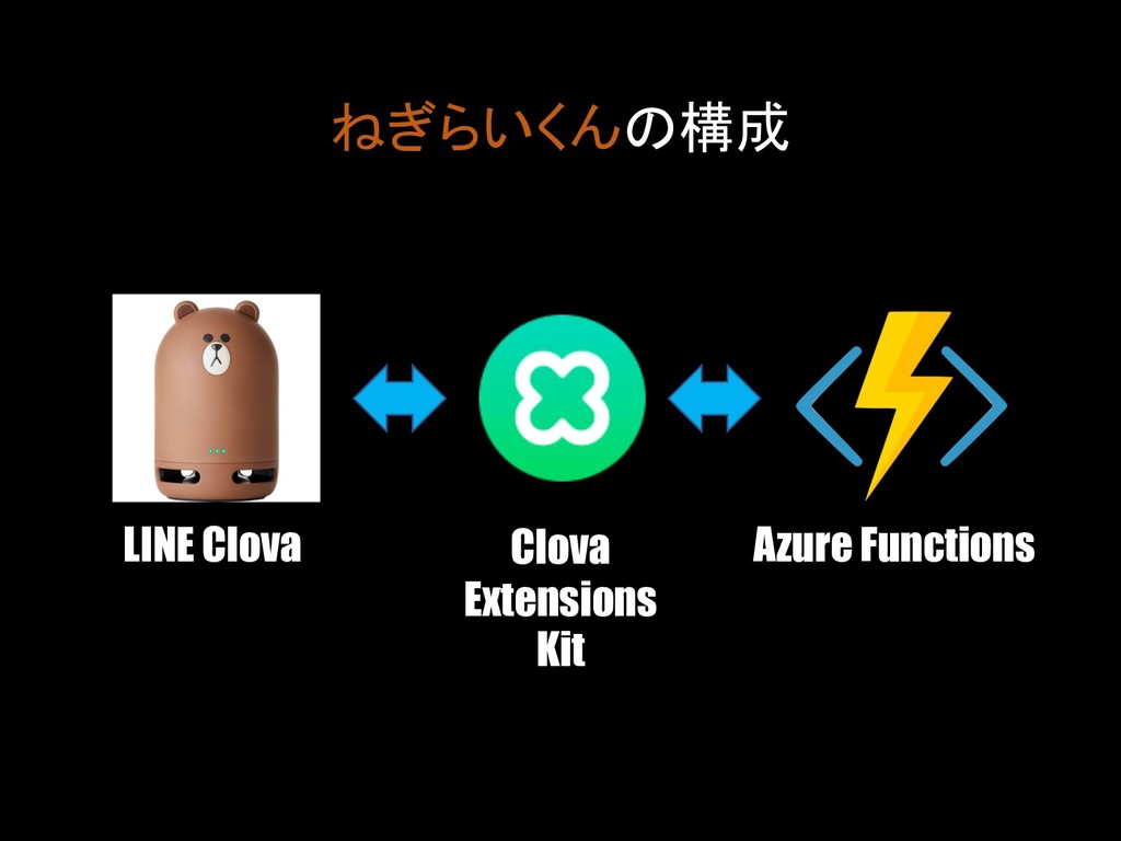 LINE Clova Clova Extensions Kit Azure...