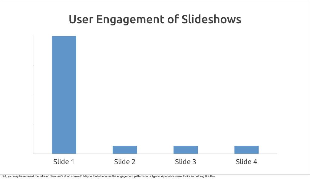 Slide 1 Slide 2 Slide 3 Slide 4 User Engagement...