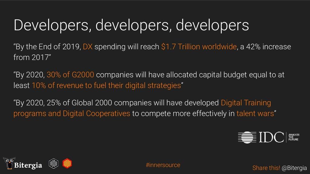 Share this! @Bitergia Bitergia Developers, deve...