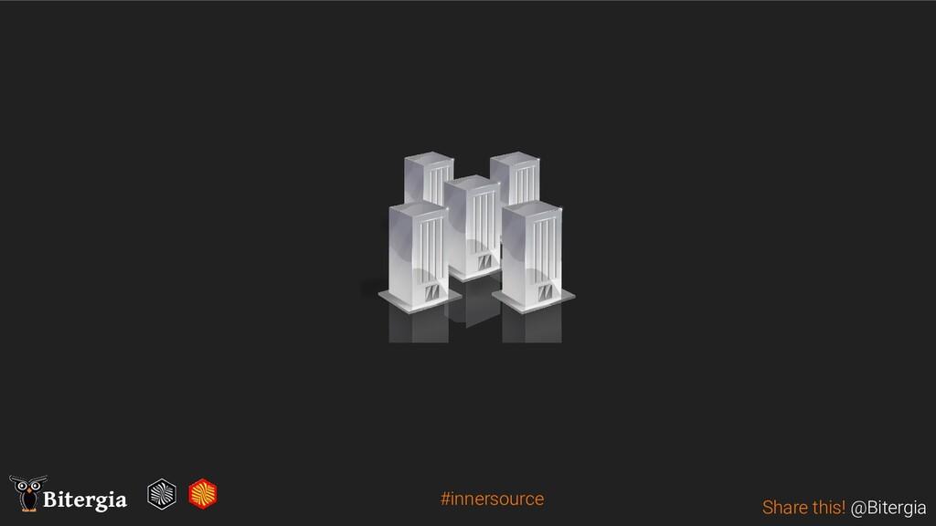 Share this! @Bitergia Bitergia #innersource