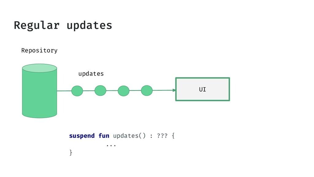 Repository updates UI suspend fun updates() : ?...