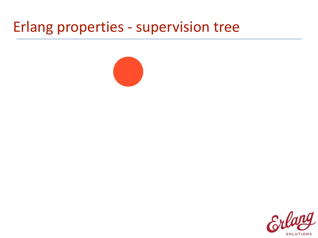 Erlang properties -‐ supervision t...