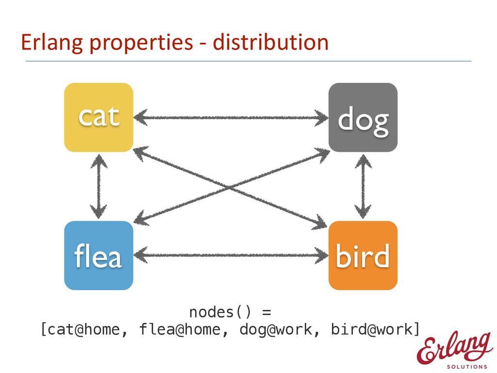 Erlang properties -‐ distribution cat...