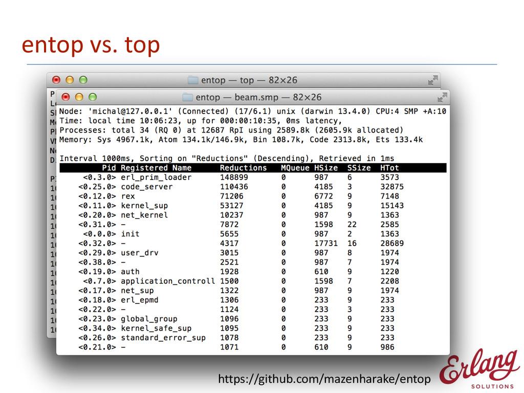 entop vs. top https://github.com/mazenhar...