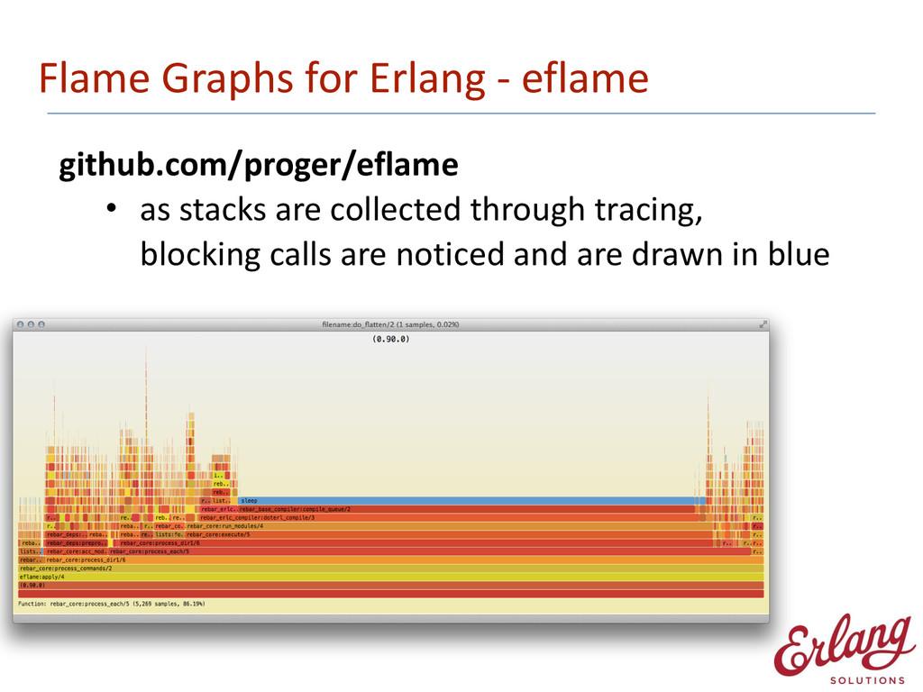Flame Graphs for Erlang -‐ efla...