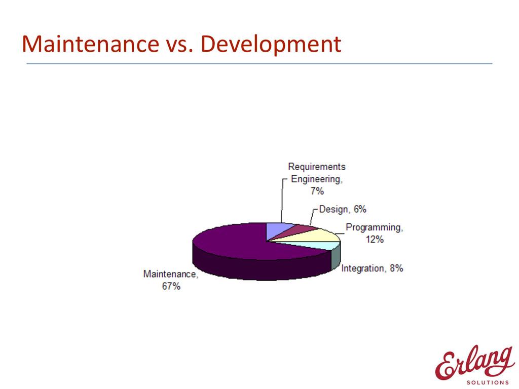 Maintenance vs. Development