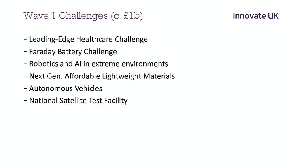 Wave 1 Challenges (c. £1b) - Leading-Edge Healt...