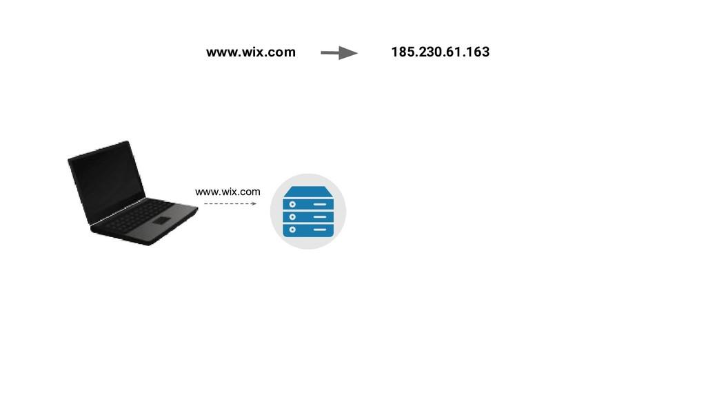 www.wix.com 185.230.61.163 www.wix.com