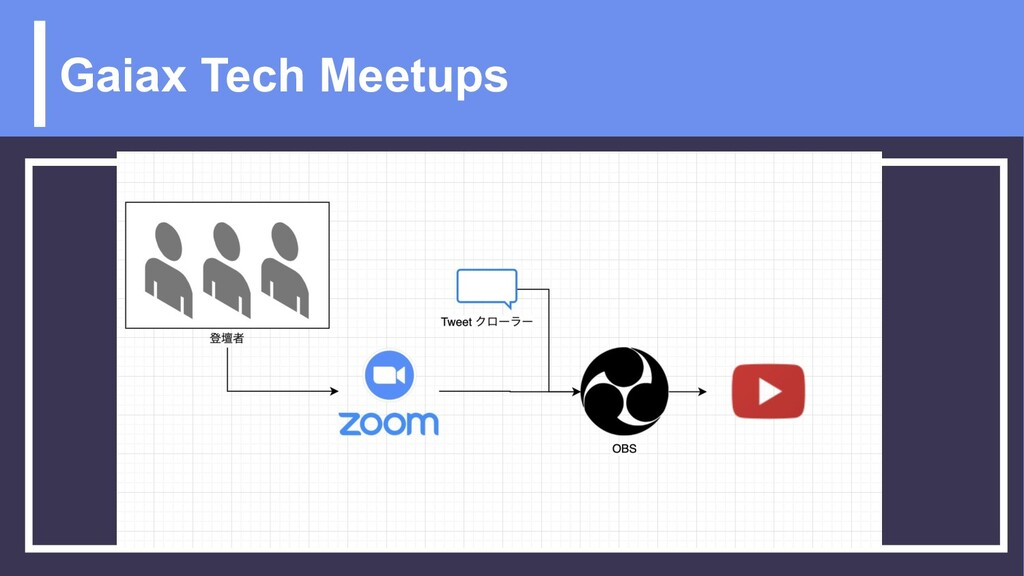 Gaiax Tech Meetups