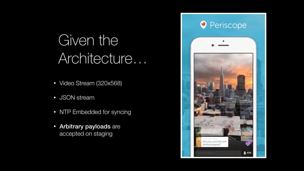 Given the Architecture… • Video Stream (320x568...