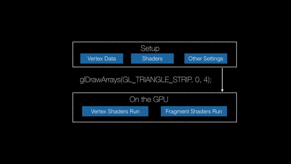 Vertex Data Shaders Other Settings Vertex Shade...