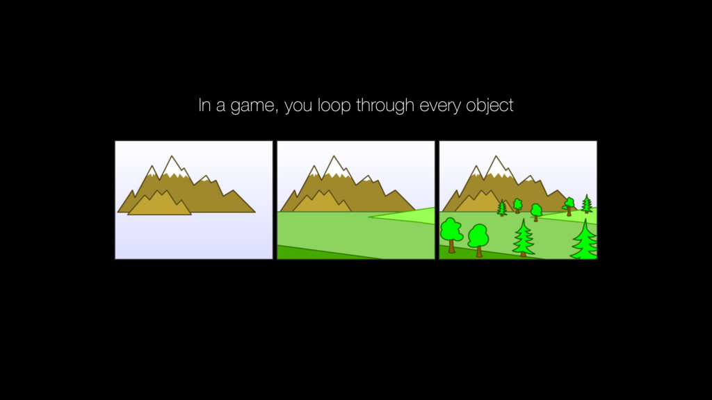 In a game, you loop through every object