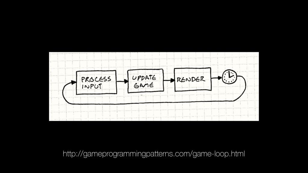http://gameprogrammingpatterns.com/game-loop.ht...