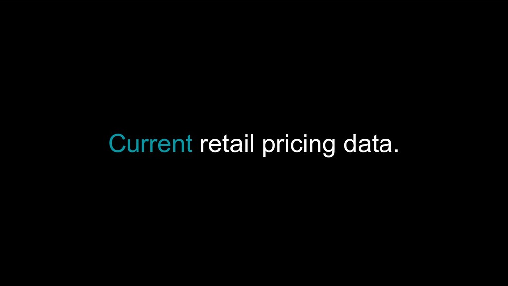 Current retail pricing data.